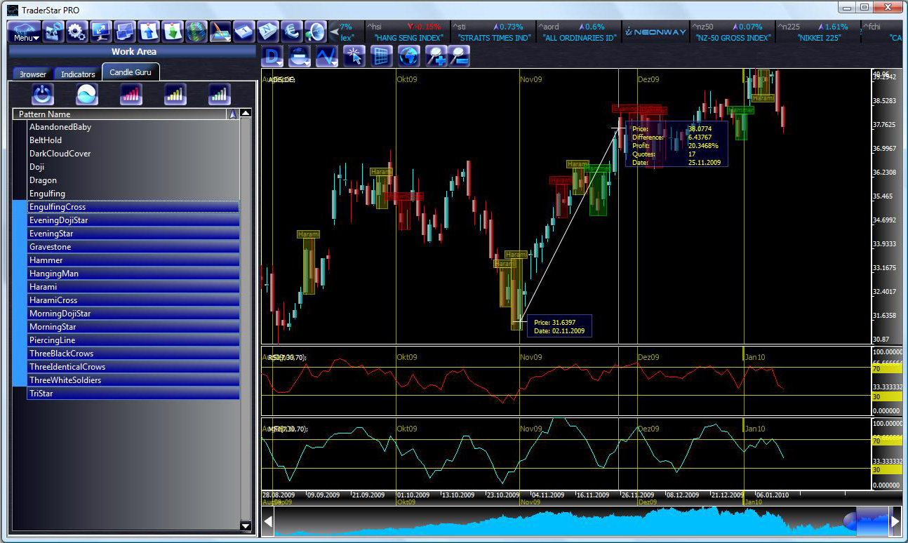 TraderStar Screen shot